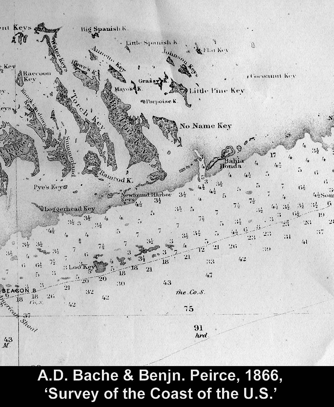 1866 Coastal Survey