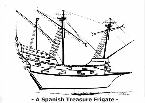 Early spanish sailing ships publicscrutiny Choice Image